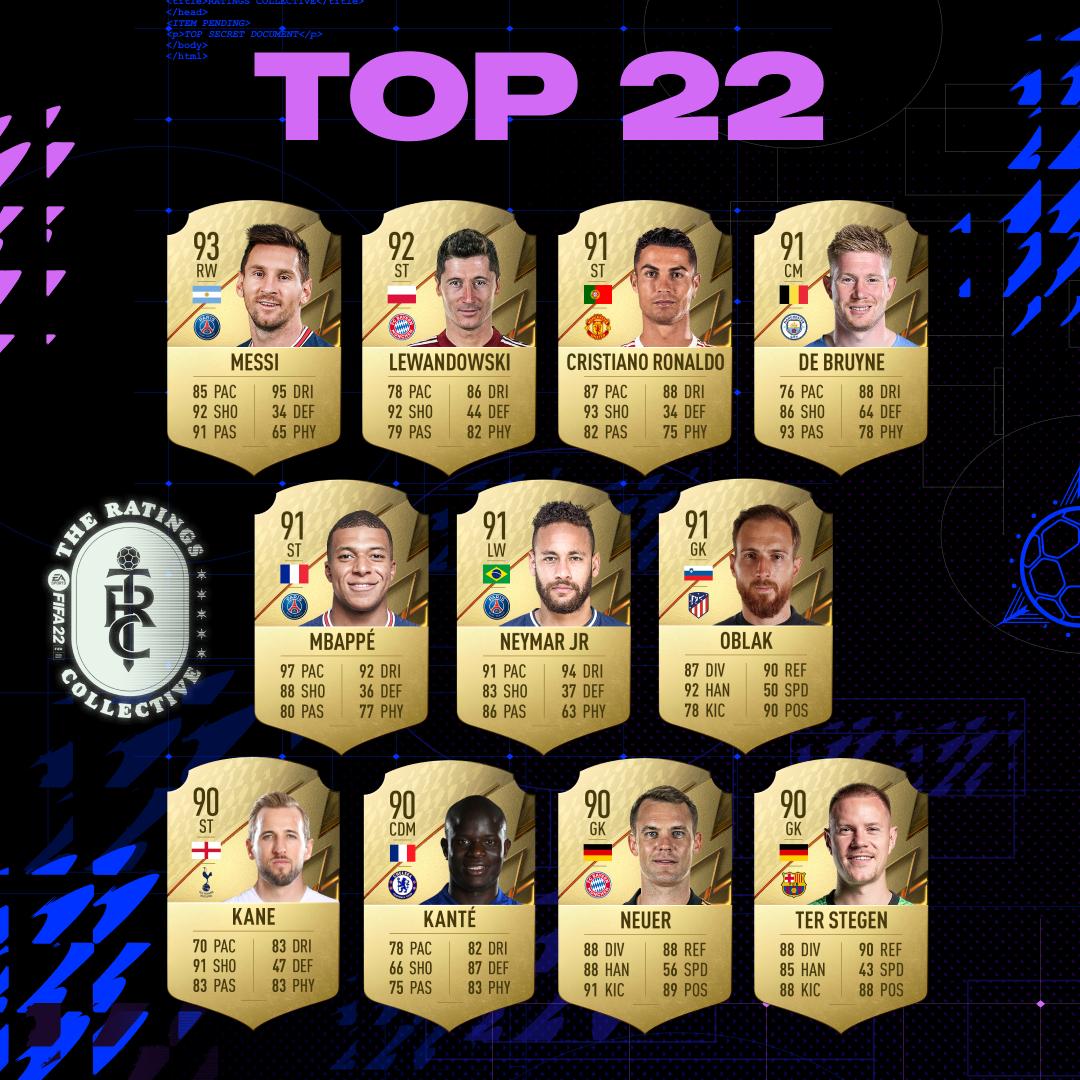 FIFA 22 Najwyższy overall